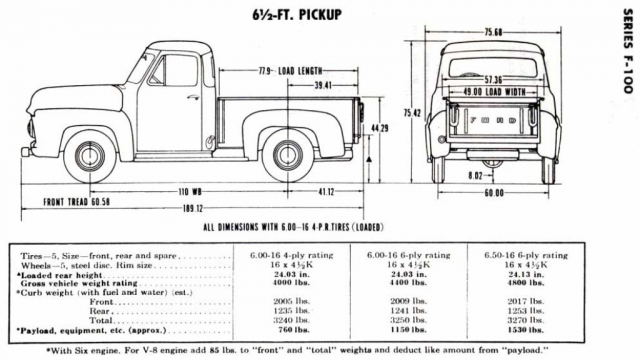 Ford F100 1953-1956